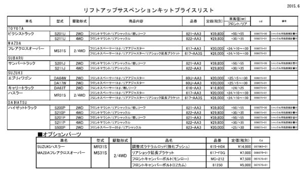 Kトラ リフトアップキット ハイゼット 2WD用 S500P 軽トラ