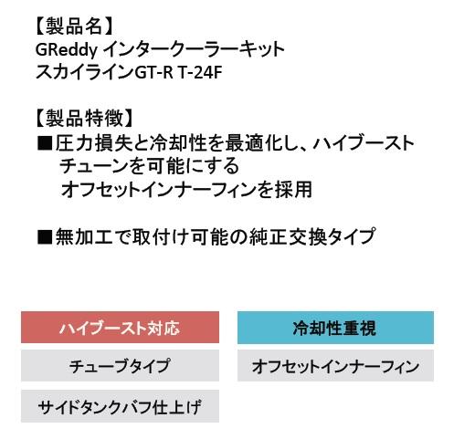 TRUST インタークーラー R32 R33 R34 スカイラインGT-R用 STD